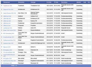 Innmeldingen av stevner til terminlisten 2019