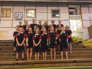 Nordisk mesterskap junior 2020